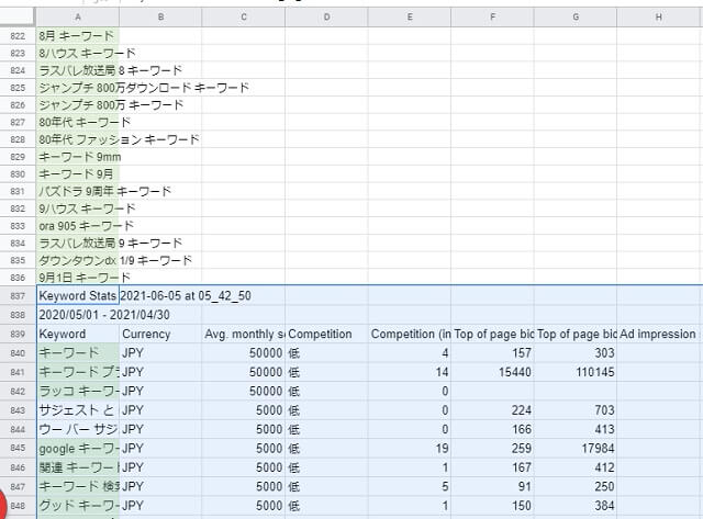 ラッコキーワードとGoogleキーワードブランナーのデータをくっつける
