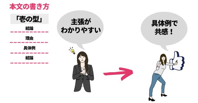 PREP(プレップ)